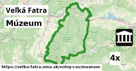 múzeum v Veľká Fatra