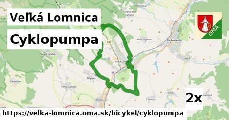 cyklopumpa v Veľká Lomnica