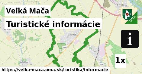 ilustračný obrázok k Turistické informácie, Veľká Mača