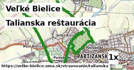 talianska reštaurácia v Veľké Bielice