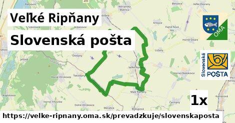 Slovenská pošta v Veľké Ripňany