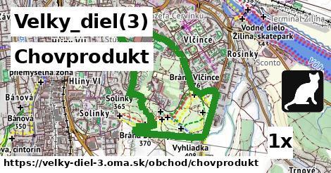chovprodukt v Velky_diel(3)