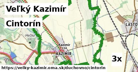 ilustračný obrázok k Cintorín, Veľký Kazimír