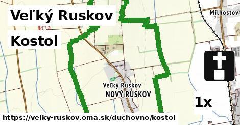 ilustračný obrázok k Kostol, Veľký Ruskov