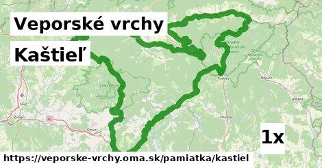 ilustračný obrázok k Kaštieľ, Veporské vrchy