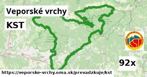 ilustračný obrázok k KST, Veporské vrchy