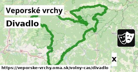 ilustračný obrázok k Divadlo, Veporské vrchy
