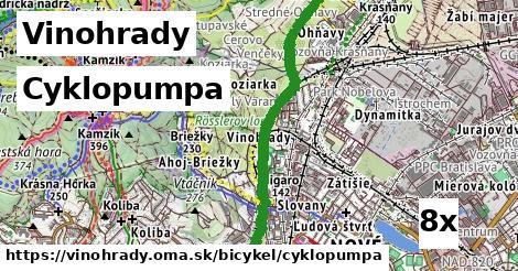 ilustračný obrázok k Cyklopumpa, Vinohrady