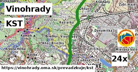 ilustračný obrázok k KST, Vinohrady