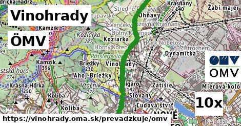 ilustračný obrázok k ÖMV, Vinohrady