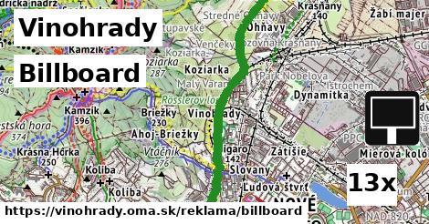 ilustračný obrázok k Billboard, Vinohrady