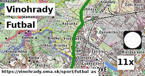 ilustračný obrázok k Futbal, Vinohrady