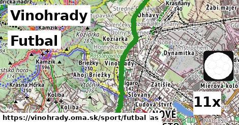 futbal v Vinohrady
