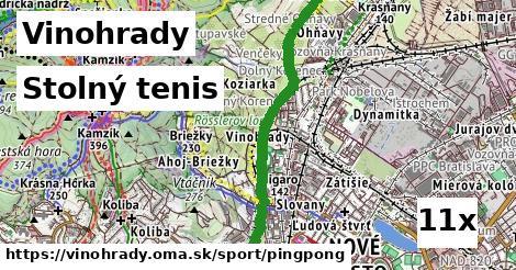 ilustračný obrázok k Stolný tenis, Vinohrady