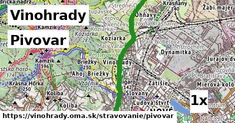 ilustračný obrázok k Pivovar, Vinohrady