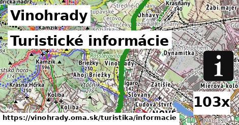 turistické informácie v Vinohrady