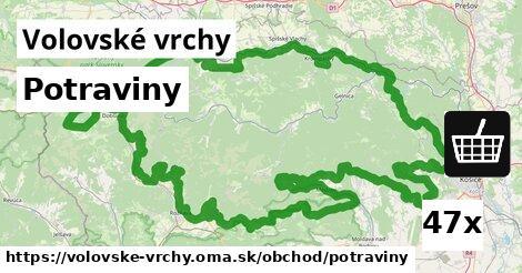 ilustračný obrázok k Potraviny, Volovské vrchy