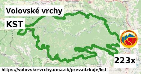 ilustračný obrázok k KST, Volovské vrchy