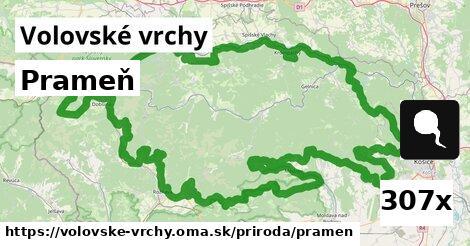 ilustračný obrázok k Prameň, Volovské vrchy