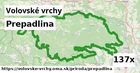ilustračný obrázok k Prepadlina, Volovské vrchy
