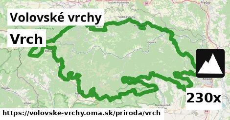 ilustračný obrázok k Vrch, Volovské vrchy