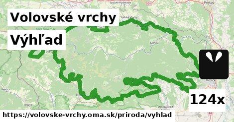 ilustračný obrázok k Výhľad, Volovské vrchy