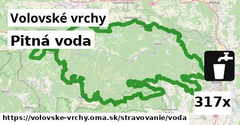 ilustračný obrázok k Pitná voda, Volovské vrchy