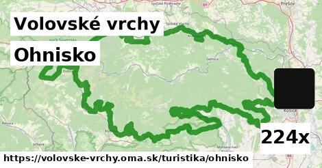 ilustračný obrázok k Ohnisko, Volovské vrchy