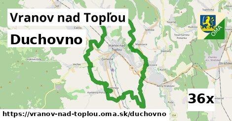 duchovno v Vranov nad Topľou