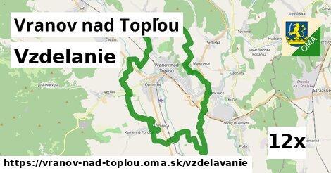 vzdelanie v Vranov nad Topľou