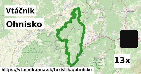 ilustračný obrázok k Ohnisko, Vtáčnik