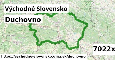 duchovno v Východné Slovensko