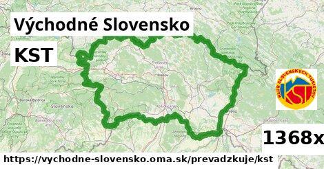 KST v Východné Slovensko