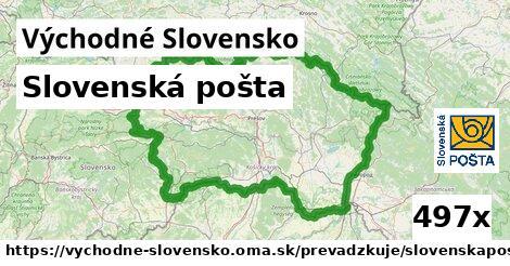 Slovenská pošta v Východné Slovensko