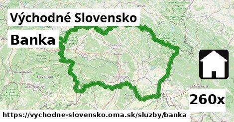 banka v Východné Slovensko