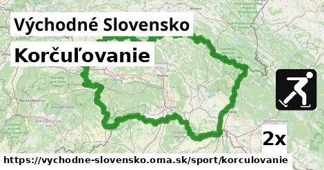 korčuľovanie v Východné Slovensko