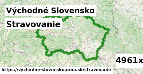 stravovanie v Východné Slovensko
