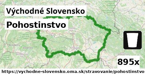 pohostinstvo v Východné Slovensko