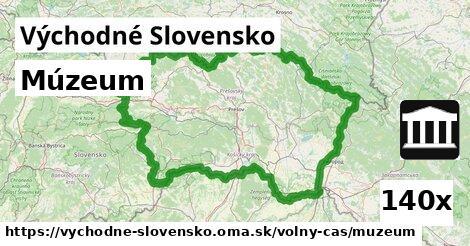 múzeum v Východné Slovensko