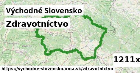 zdravotníctvo v Východné Slovensko