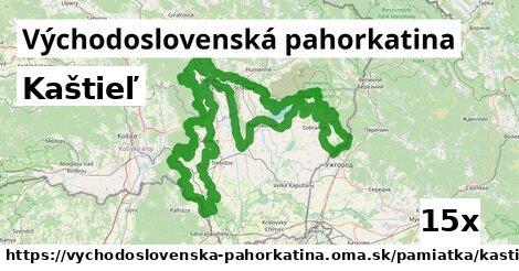 ilustračný obrázok k Kaštieľ, Východoslovenská pahorkatina