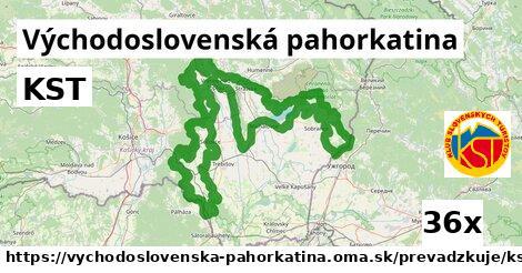 ilustračný obrázok k KST, Východoslovenská pahorkatina