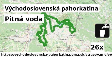 ilustračný obrázok k Pitná voda, Východoslovenská pahorkatina