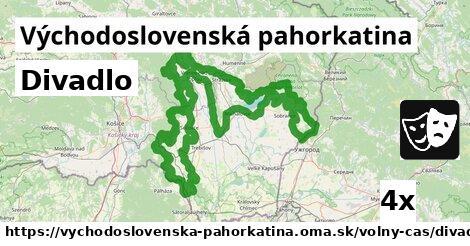 ilustračný obrázok k Divadlo, Východoslovenská pahorkatina