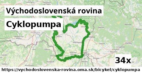 ilustračný obrázok k Cyklopumpa, Východoslovenská rovina