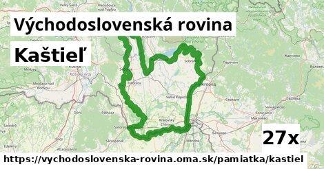 ilustračný obrázok k Kaštieľ, Východoslovenská rovina