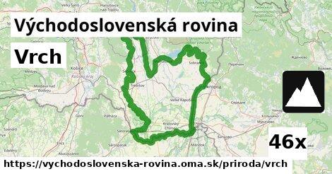 ilustračný obrázok k Vrch, Východoslovenská rovina