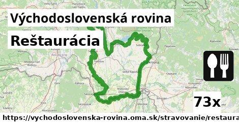 ilustračný obrázok k Reštaurácia, Východoslovenská rovina