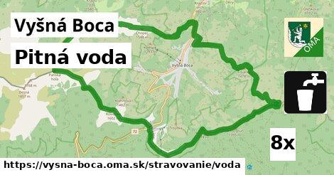 ilustračný obrázok k Pitná voda, Vyšná Boca