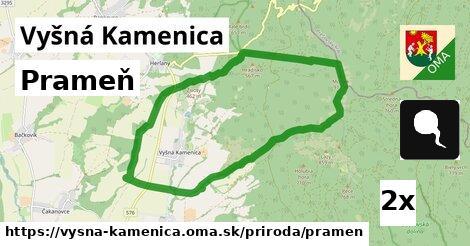 ilustračný obrázok k Prameň, Vyšná Kamenica